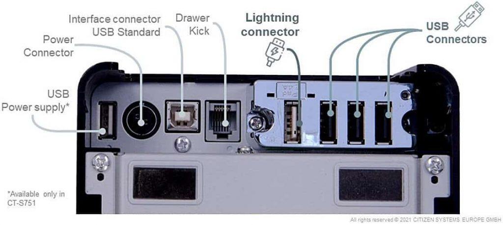 Lightning интерфейс